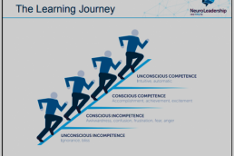 The learning journey slide